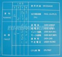 4 TYPENSCHILD FRENIC 5000 FMD-3AC-21A