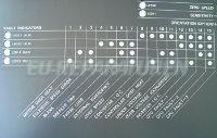 5 FEHLERMELDUNG FR-SX-2-5.5K ALARM CODE